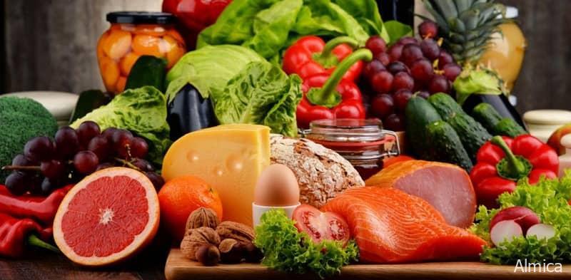 таблица калорийности и пищевой ценности продуктов